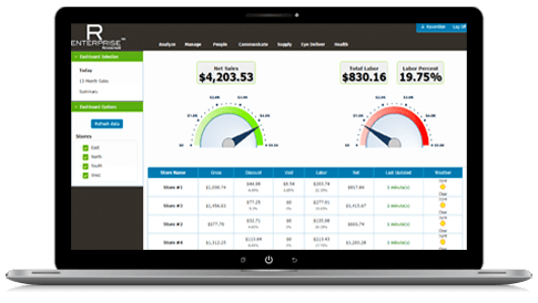 rvn-remote-management